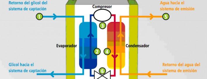 energia geotermica precio instalacion