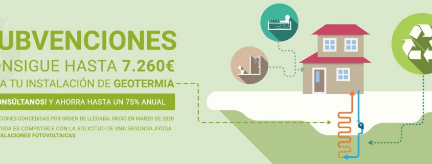 Últimas subvenciones de Geotermia - INEGA 2020 para Galicia